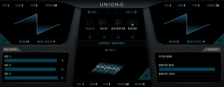 SoundSpot UnionのOSC