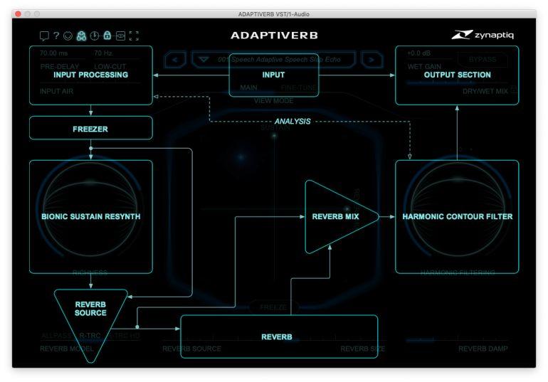 Adaptiverbの使い方