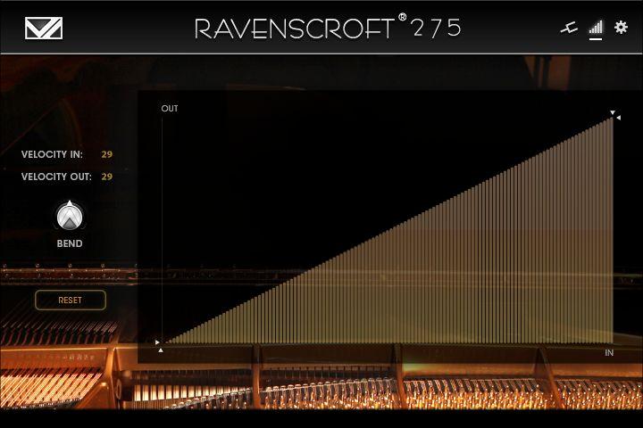 Ravenscroft275のベロシティパネル